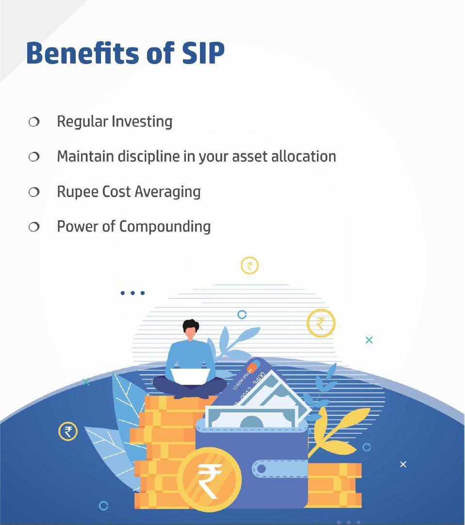 Online SIP Benefits